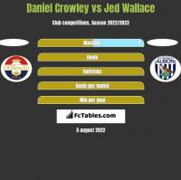 Daniel Crowley vs Jed Wallace h2h player stats