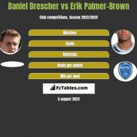 Daniel Drescher vs Erik Palmer-Brown h2h player stats