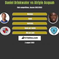 Daniel Drinkwater vs Afriyie Acquah h2h player stats