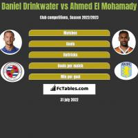 Daniel Drinkwater vs Ahmed El Mohamady h2h player stats