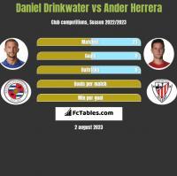 Daniel Drinkwater vs Ander Herrera h2h player stats