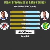 Daniel Drinkwater vs Ashley Barnes h2h player stats