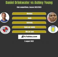 Daniel Drinkwater vs Ashley Young h2h player stats