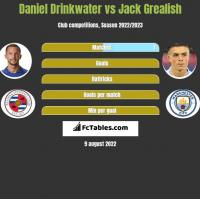 Daniel Drinkwater vs Jack Grealish h2h player stats