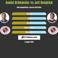 Daniel Drinkwater vs Jeff Hendrick h2h player stats