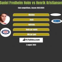 Daniel Fredheim Holm vs Henrik Kristiansen h2h player stats