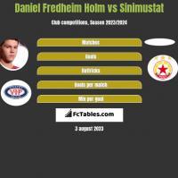 Daniel Fredheim Holm vs Sinimustat h2h player stats