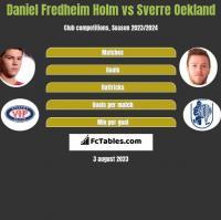 Daniel Fredheim Holm vs Sverre Oekland h2h player stats