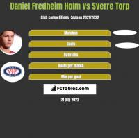 Daniel Fredheim Holm vs Sverre Torp h2h player stats