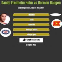 Daniel Fredheim Holm vs Herman Haugen h2h player stats