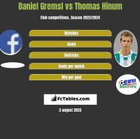 Daniel Gremsl vs Thomas Hinum h2h player stats
