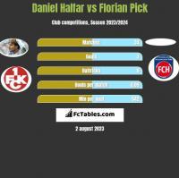 Daniel Halfar vs Florian Pick h2h player stats