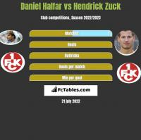 Daniel Halfar vs Hendrick Zuck h2h player stats