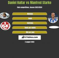 Daniel Halfar vs Manfred Starke h2h player stats