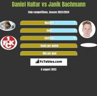 Daniel Halfar vs Janik Bachmann h2h player stats