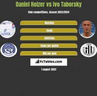 Daniel Holzer vs Ivo Taborsky h2h player stats