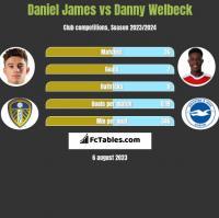 Daniel James vs Danny Welbeck h2h player stats