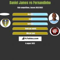 Daniel James vs Fernandinho h2h player stats