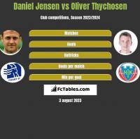 Daniel Jensen vs Oliver Thychosen h2h player stats