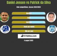 Daniel Jensen vs Patrick da Silva h2h player stats