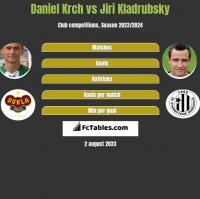 Daniel Krch vs Jiri Kladrubsky h2h player stats