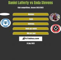Daniel Lafferty vs Enda Stevens h2h player stats