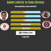 Daniel Lafferty vs Enda Stevens h2h player stats