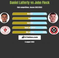 Daniel Lafferty vs John Fleck h2h player stats