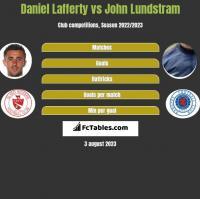 Daniel Lafferty vs John Lundstram h2h player stats