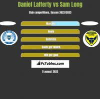 Daniel Lafferty vs Sam Long h2h player stats