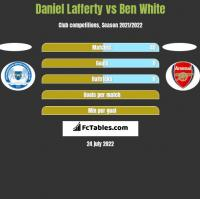 Daniel Lafferty vs Ben White h2h player stats