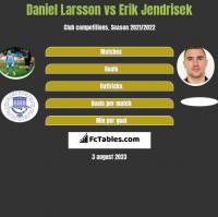 Daniel Larsson vs Erik Jendrisek h2h player stats
