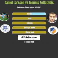 Daniel Larsson vs Ioannis Fetfatzidis h2h player stats