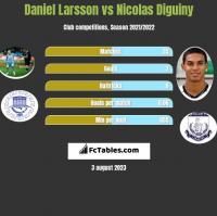 Daniel Larsson vs Nicolas Diguiny h2h player stats