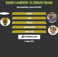 Daniel Leadbitter vs Edward Upson h2h player stats