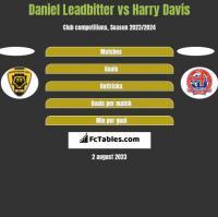 Daniel Leadbitter vs Harry Davis h2h player stats