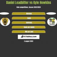 Daniel Leadbitter vs Kyle Howkins h2h player stats