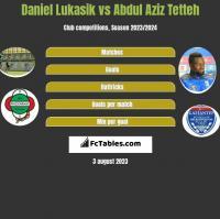 Daniel Lukasik vs Abdul Aziz Tetteh h2h player stats