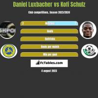 Daniel Luxbacher vs Kofi Schulz h2h player stats