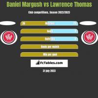 Daniel Margush vs Lawrence Thomas h2h player stats