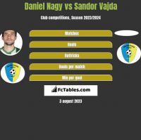 Daniel Nagy vs Sandor Vajda h2h player stats