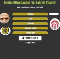 Daniel Offenbacher vs Gabriel Vasvari h2h player stats