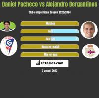 Daniel Pacheco vs Alejandro Bergantinos h2h player stats