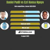 Daniel Pudil vs Ezri Konsa Ngoyo h2h player stats