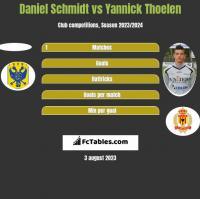 Daniel Schmidt vs Yannick Thoelen h2h player stats
