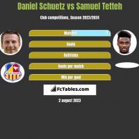 Daniel Schuetz vs Samuel Tetteh h2h player stats