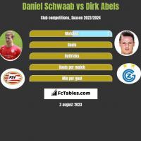 Daniel Schwaab vs Dirk Abels h2h player stats