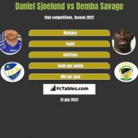 Daniel Sjoelund vs Demba Savage h2h player stats