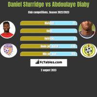 Daniel Sturridge vs Abdoulaye Diaby h2h player stats