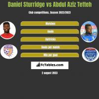 Daniel Sturridge vs Abdul Aziz Tetteh h2h player stats